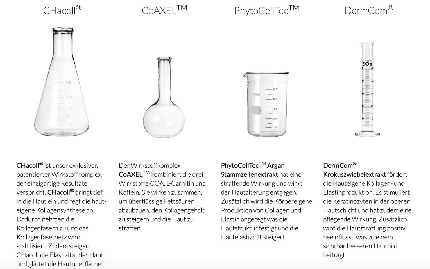 Die patentierten Wirkstoffe von skin689 abgebildet.
